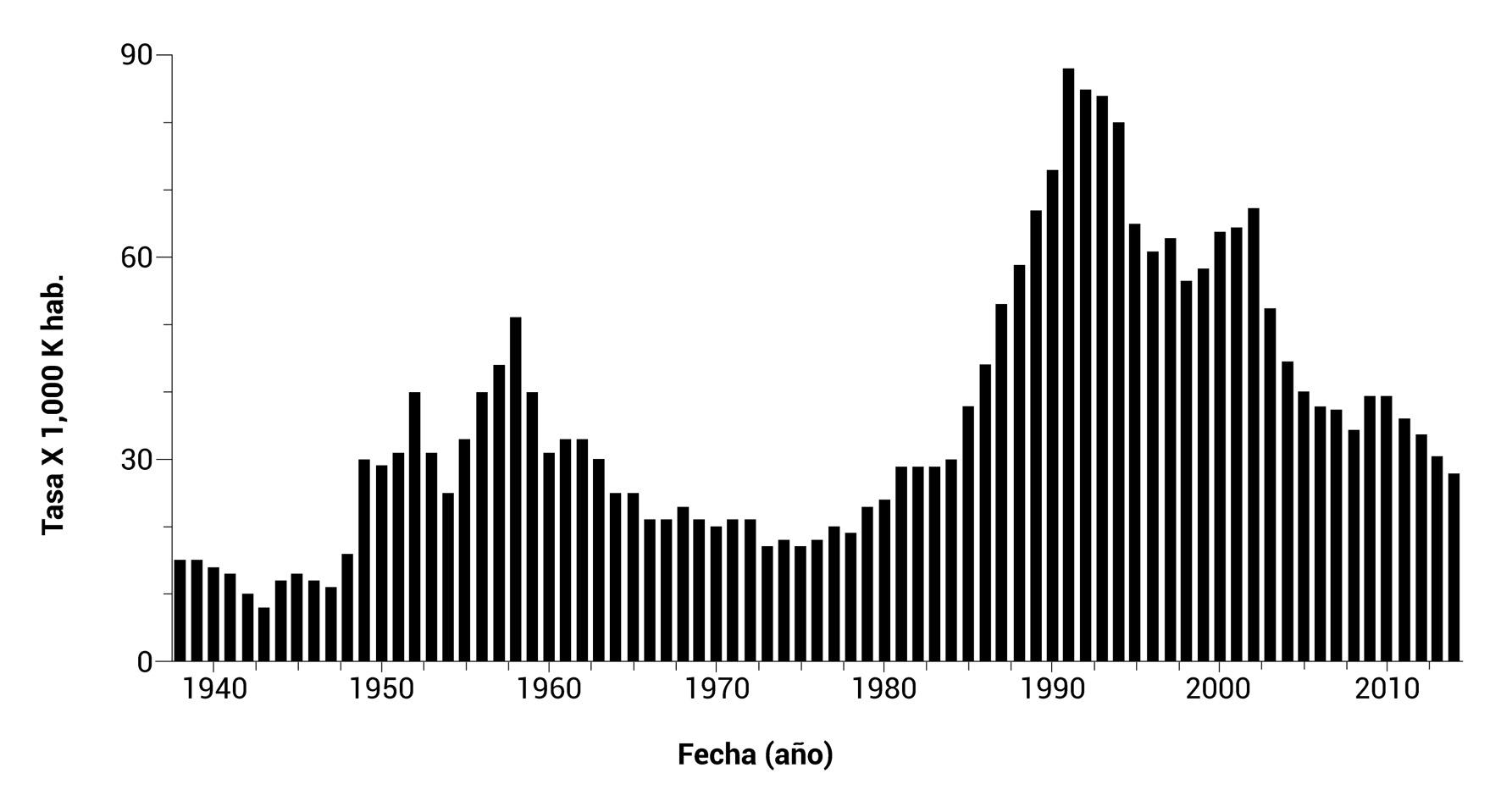 1657-9534-cm-48-01-00009-gf2.jpg